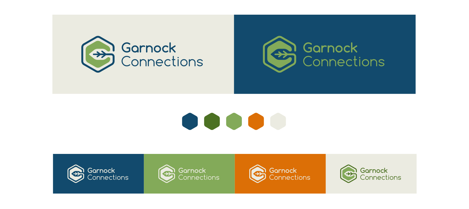 Garnock Connections Logo Variations